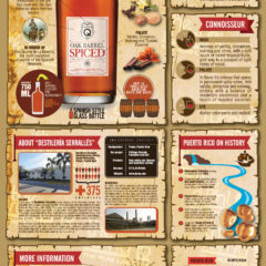 The Knowledge of Don Q Spice Rum